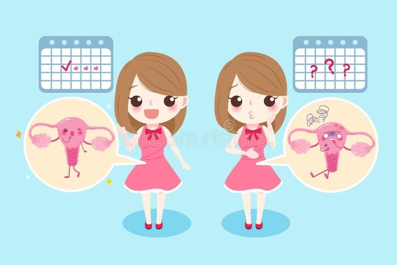 Kvinna med menstruation royaltyfri illustrationer