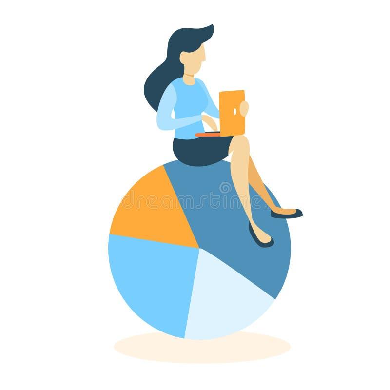 Kvinna på pajdiagram royaltyfri illustrationer