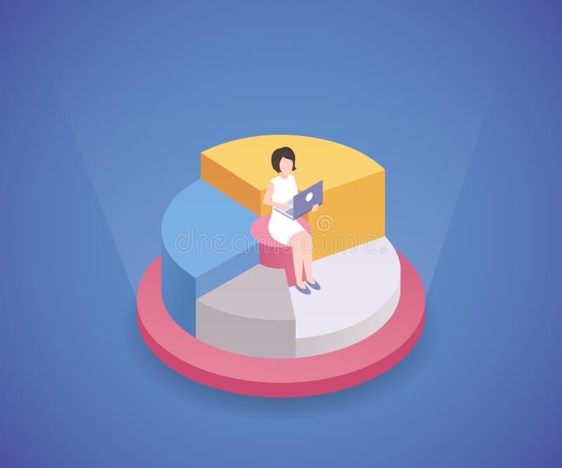 Kvinna som arbetar med den isometriska illustrationen för bärbar dator Upptagen freelancer, kontorsarbetare, kvinnlig entreprenör stock illustrationer