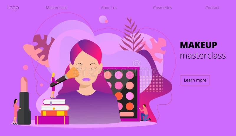 Kvinna som testar produkten för hudomsorg i skönhetsalong stock illustrationer