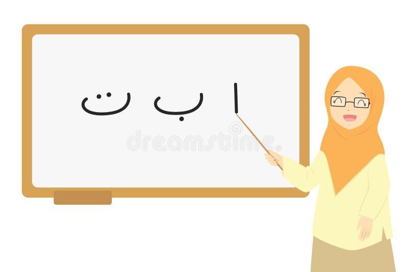 Kvinna som undervisar den Hijaiyah alfabetvektorn vektor illustrationer