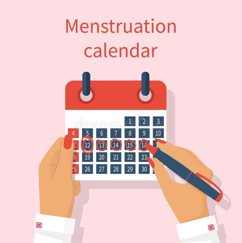 Kvinnaanmärkningar i den menstruations- cirkuleringen för kalender stock illustrationer