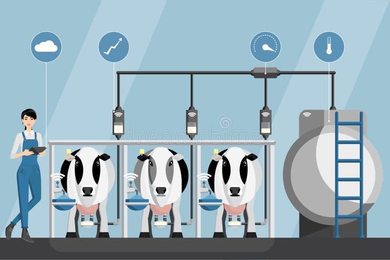 Kvinnabonde på en modern mejerilantgård stock illustrationer