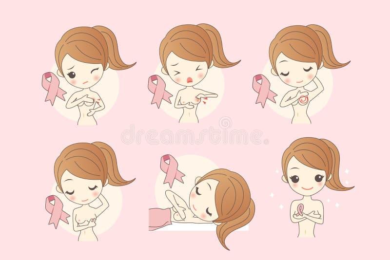 Kvinnabröstcancerbegrepp stock illustrationer