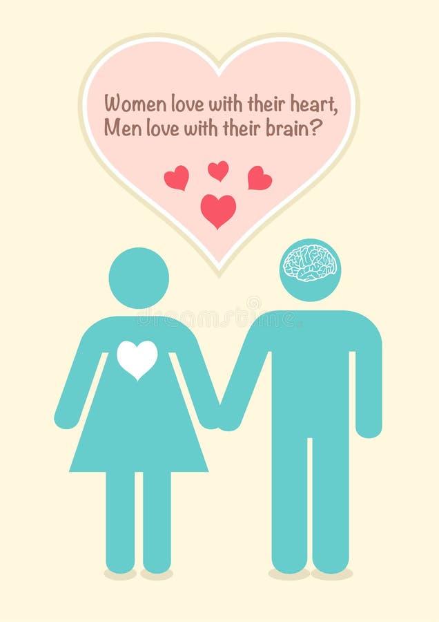 Kvinnaförälskelse med hjärtamanförälskelse med hjärnvännen stock illustrationer