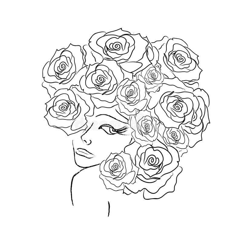 Kvinnahuvud med den dekorativa färgläggningsidan för rosor vektor illustrationer