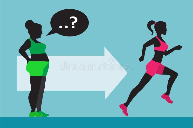 Kvinnan önskar att förlora vikt royaltyfri illustrationer