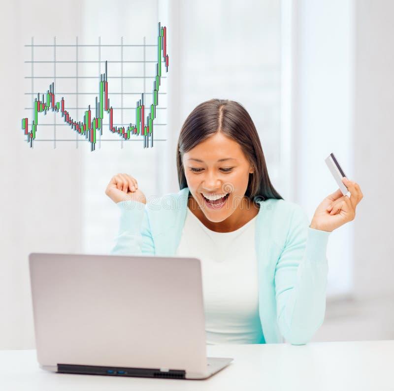 Kvinnan med bärbara datorn, kreditkorten och forexen kartlägger royaltyfri bild