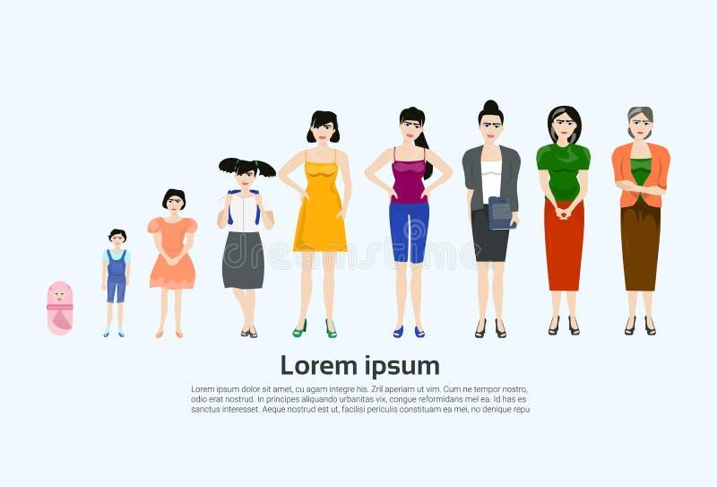 Kvinnlig ålderuppsättning, olika etapper av liv Kvinnautveckling Grom behandla som ett barn till den isolerade farmodern royaltyfri illustrationer