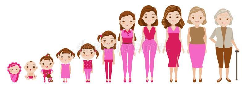 kvinnlig vektor illustrationer