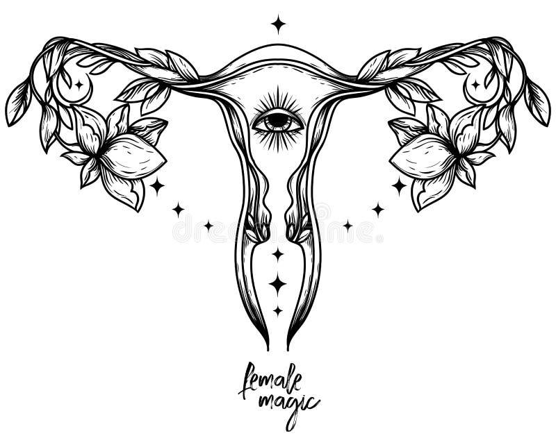 'Kvinnlig magi' affisch med symbolen uterus, esoteric eye och blommor vektor illustrationer