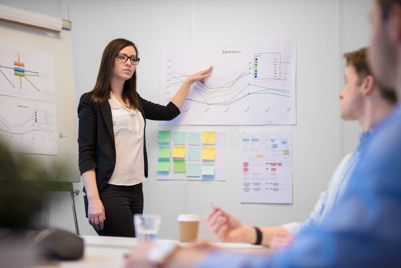 Kvinnlig yrkesmässig geende presentation till manliga ledare arkivbilder