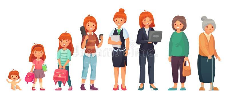 Kvinnliga olika åldrar Behandla som ett barn, unga flickan, vuxna europeiska kvinnor och den åldriga mormodern Isolerad tecknad f vektor illustrationer