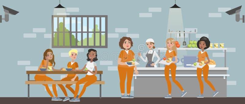 Kvinnligt fängelserum vektor illustrationer