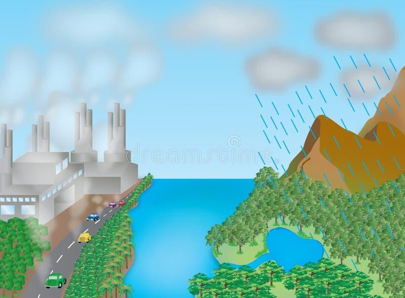 kwaśny deszcz royalty ilustracja