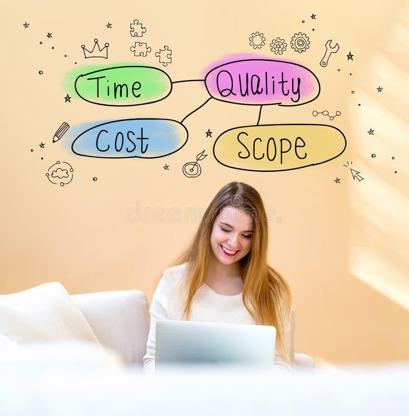 Kwaliteitsconcept met vrouw die laptop met behulp van royalty-vrije stock fotografie