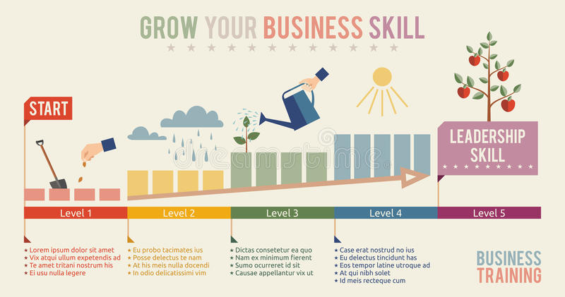 Kweek uw malplaatje van bedrijfsvaardigheidsinfographics stock illustratie
