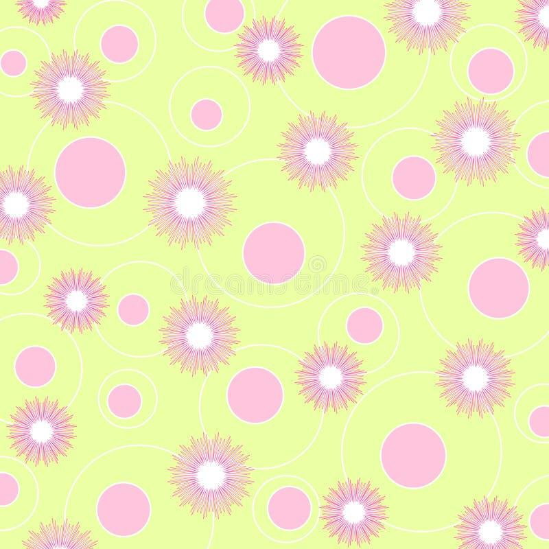 kwiaty środowisk położenie ilustracji