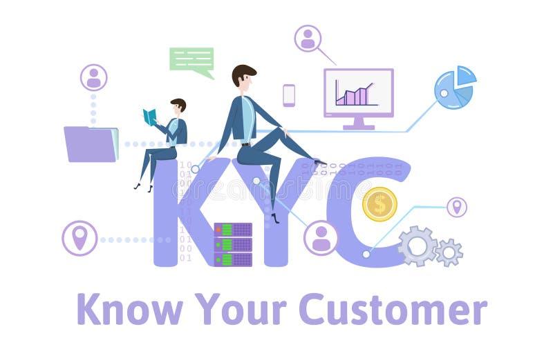 KYC,认识您的顾客 与主题词、信件和象的概念桌 在白色的色的平的传染媒介例证 皇族释放例证