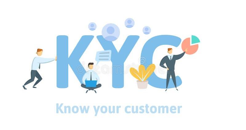KYC,认识您的顾客 与主题词、信件和象的概念 在白色背景的平的传染媒介例证 皇族释放例证