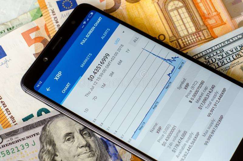 Kyiv, Ukraina Lipiec 12, 2018: Waluta kurs wymiany na parawanowej Xiaomi Redmi notatce 5 zdjęcia stock