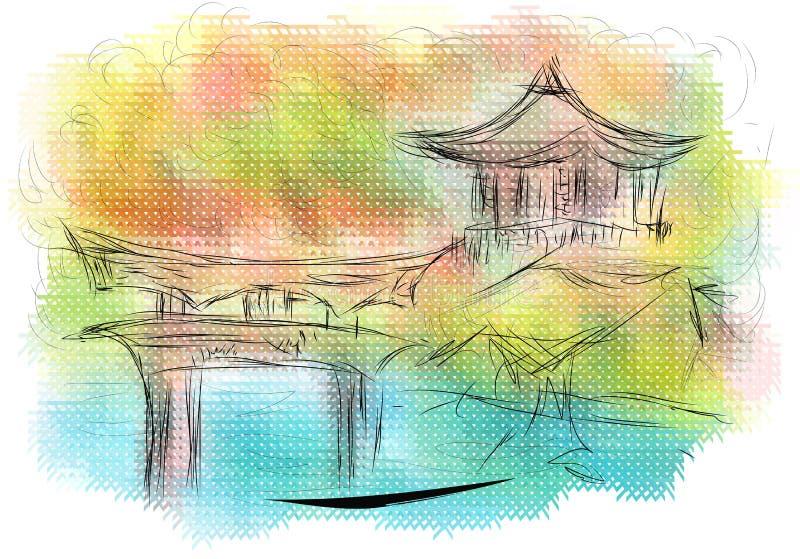 kyoto бесплатная иллюстрация