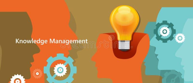 Lámpara de la idea del concepto de la gestión del conocimiento dentro del cerebro stock de ilustración