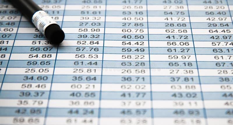 Lápiz negro con el borrador sobre una tabla financiera de la hoja de cálculo con las filas que detallan números constantemente ca foto de archivo