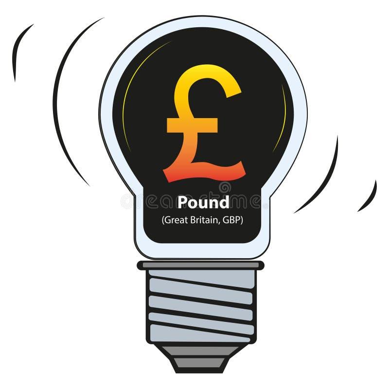 Lâmpada do vetor com sinal de moeda - libra Grâ Bretanha, GBP ilustração royalty free