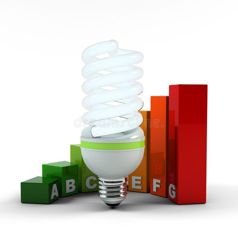 Lâmpada fluorescente compacta, metáfora ecológica Escala de desempenho da energia Soluções de poupança de energia fotos de stock royalty free