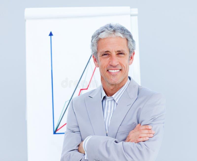 Lächelnder Geschäftsmann, der eine Darstellung gibt lizenzfreie stockfotos