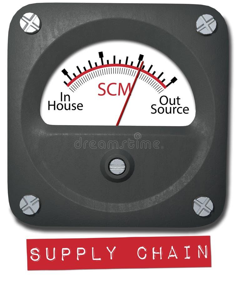 Lägga ut tillförselledning på SCM metern stock illustrationer