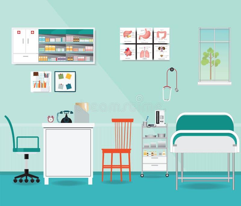 Läkarundersökning eller medicinsk kontroll upp inre rum royaltyfri illustrationer