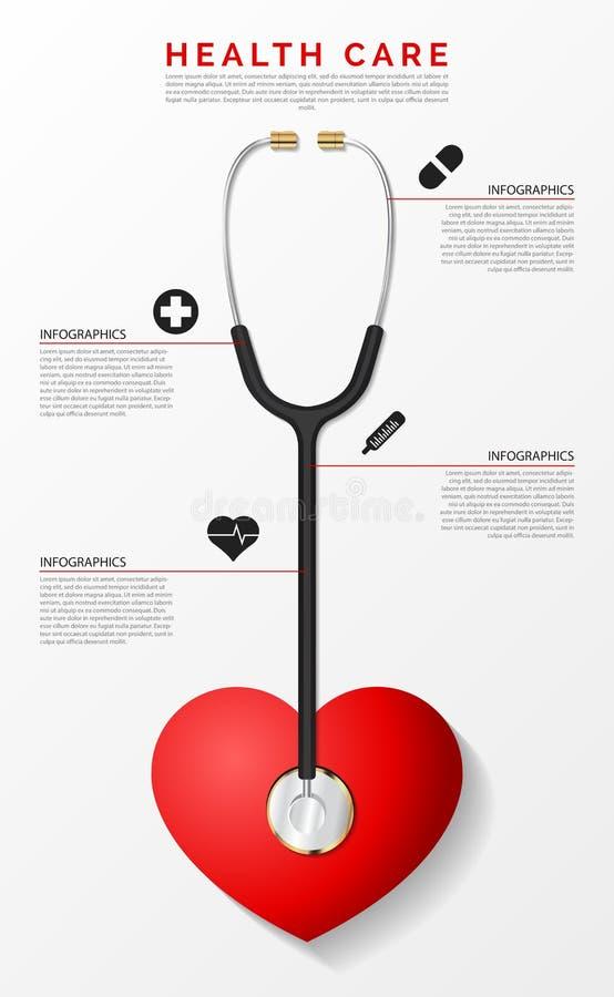 Läkarundersökning och hälsa Infographic designmall med stetoskopet royaltyfri illustrationer