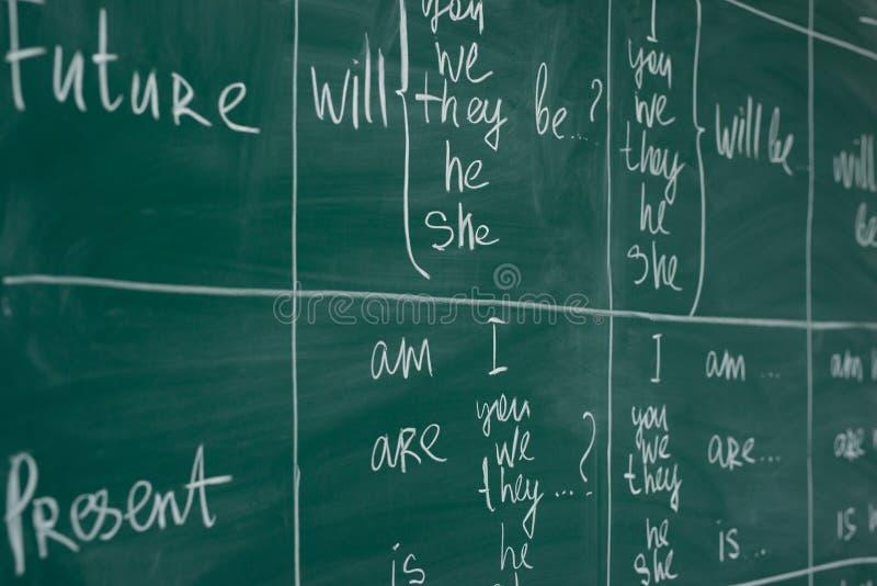 Lär engelsk grammatik Svart tavla skola, grupp, kurs arkivbilder