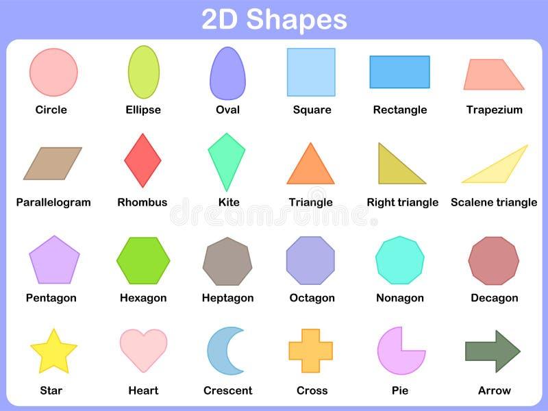 Lära de 2D formerna för ungar royaltyfri illustrationer