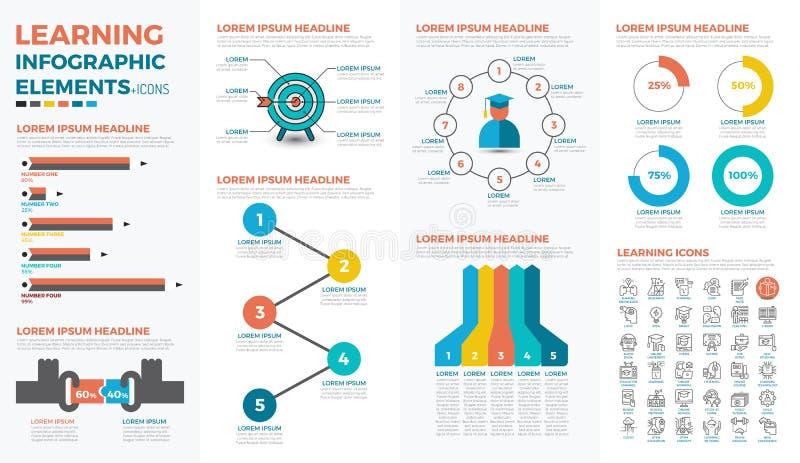 Lära det infographic begreppet royaltyfri illustrationer