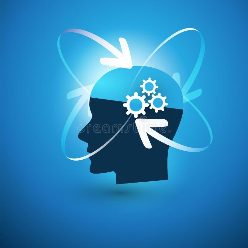 Lära för maskin, konstgjord intelligens, Cloud Computing och nätverksdesignbegrepp med pilar och det mänskliga huvudet stock illustrationer
