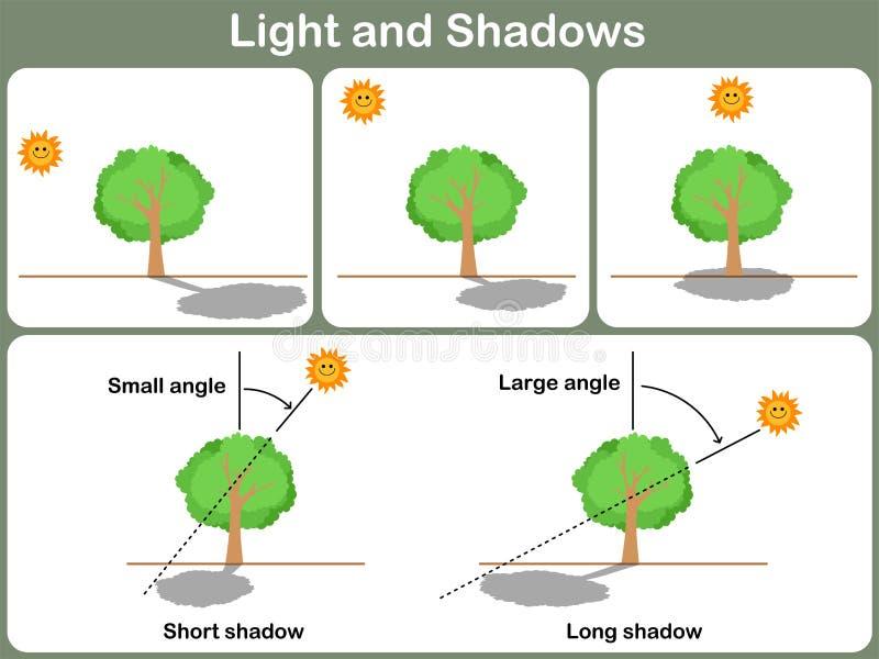 Lära ljus och skugga för ungar - arbetssedel royaltyfri illustrationer