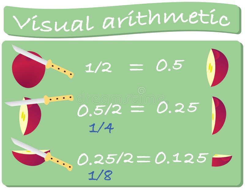 Lära matematik på ett bra exempel Uppdelning bråkdelar royaltyfri illustrationer