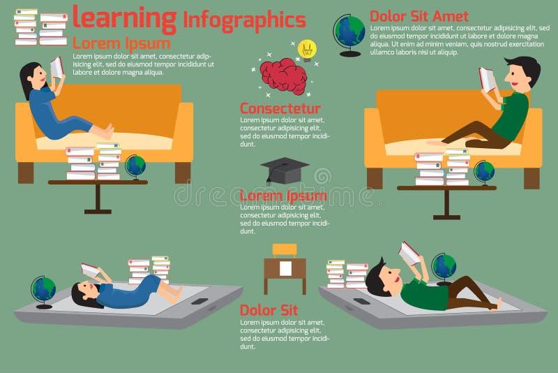 Lära och läsa begreppsinfographics vektor illustrationer