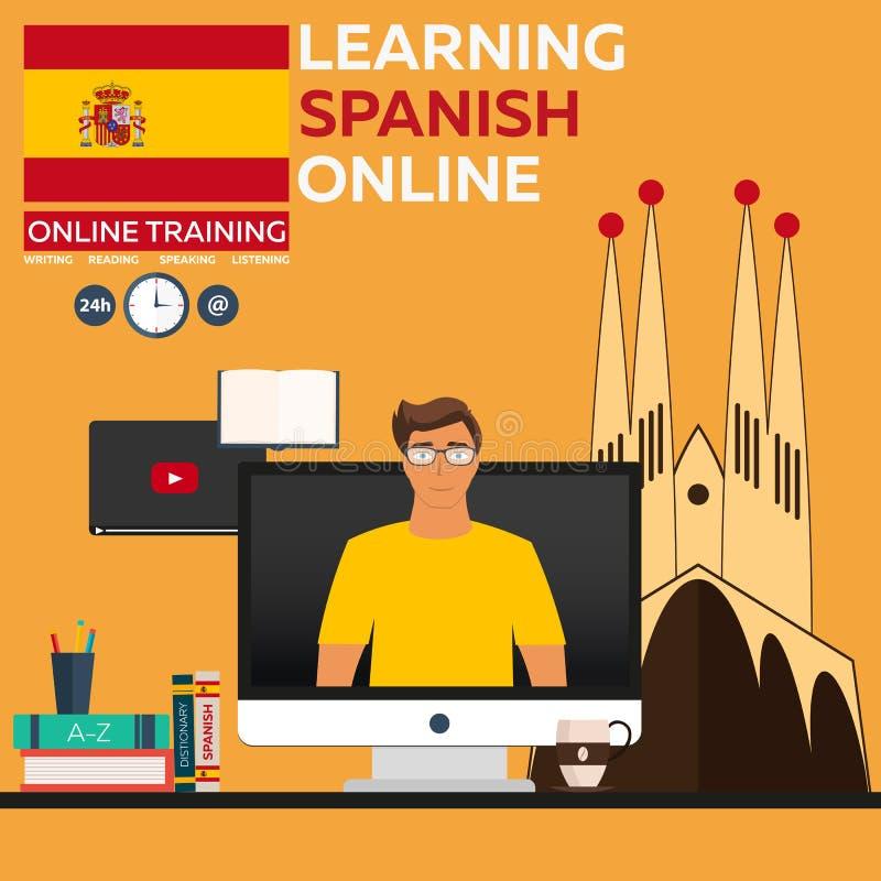 Lära spanskt online- Bildande begrepp för affär Avståndsutbildning utbildning online Språkkurser, det utländska språket, språk ha vektor illustrationer