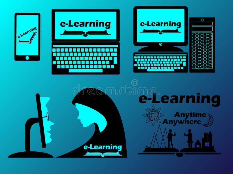 Lätt e-lärande designbegrepp och annonsering royaltyfri bild
