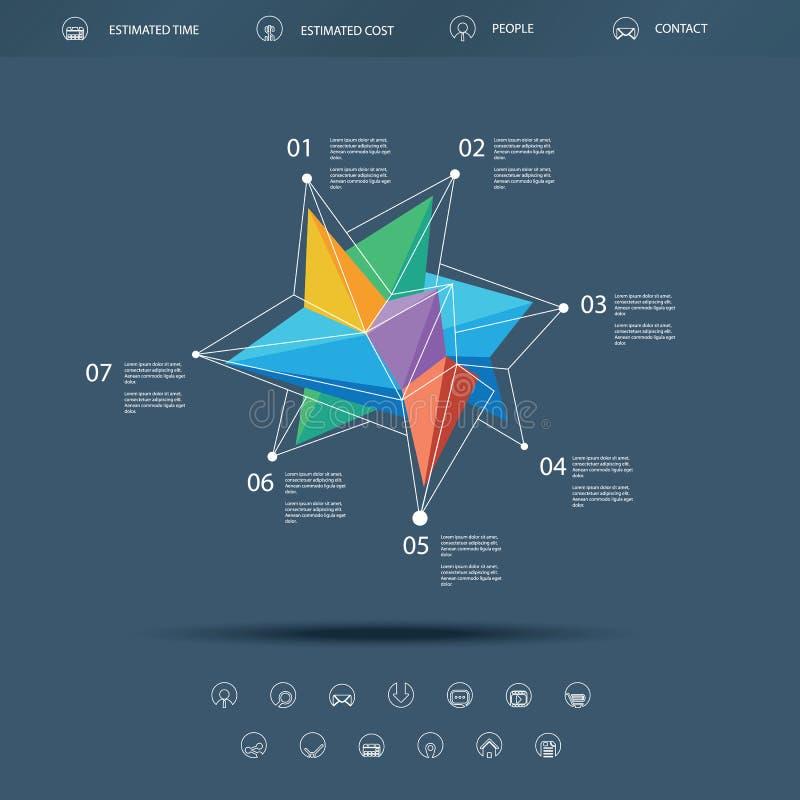 Låg polygonal abstrakt forminfographics eller vektor illustrationer
