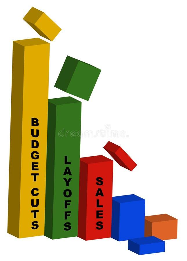 låga försäljningar för budgetnedskärningfriställningar royaltyfri illustrationer