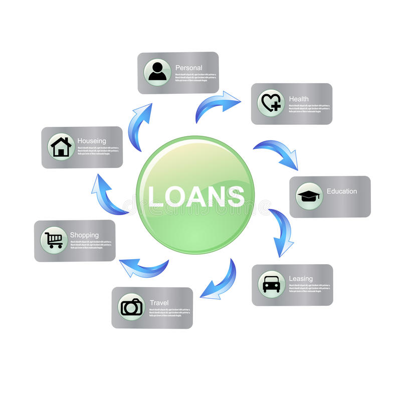 lån vektor illustrationer