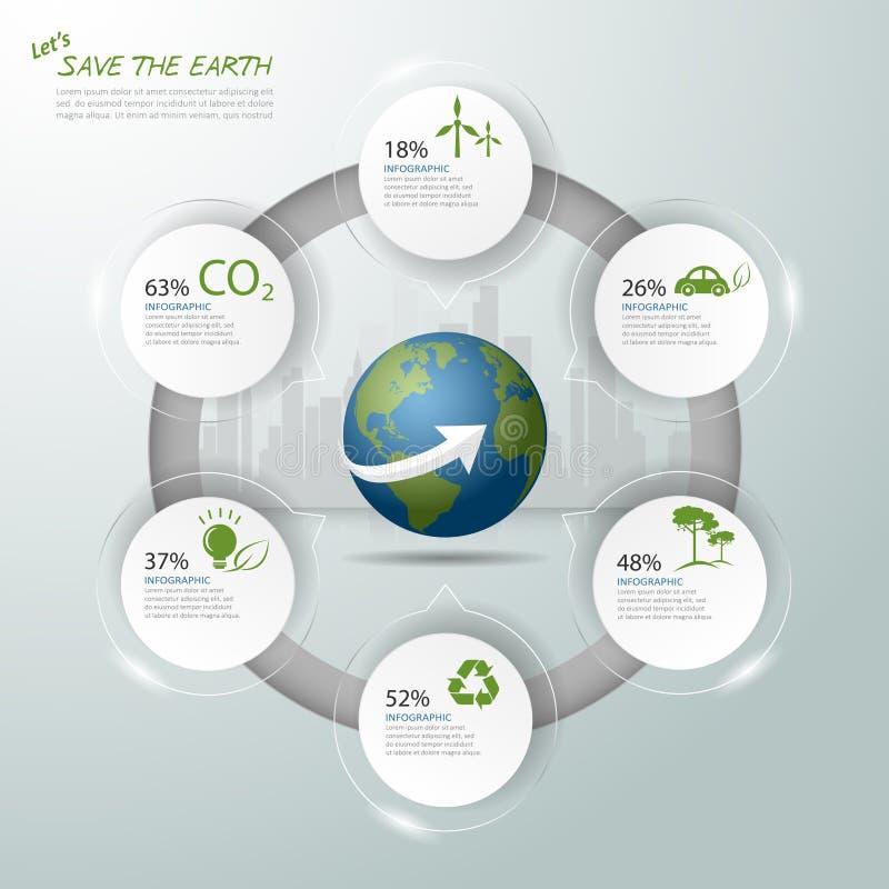 Låt oss spara jorden, ekologibegreppsinfographicsen, ekologisymbol stock illustrationer