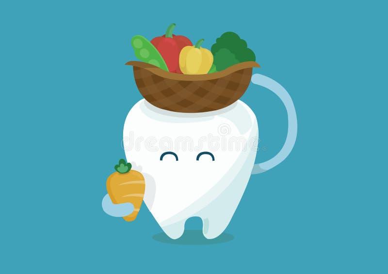Légumes de dent pour sain illustration libre de droits