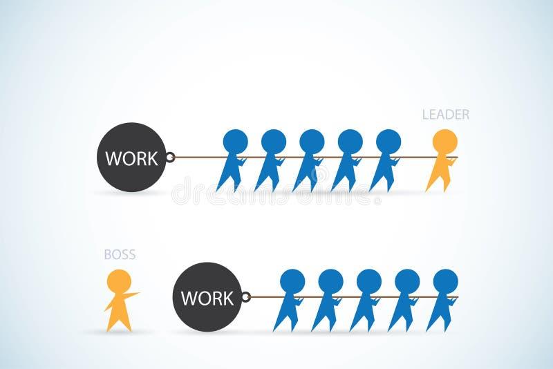 Líder contra el jefe, la dirección y el concepto del negocio stock de ilustración
