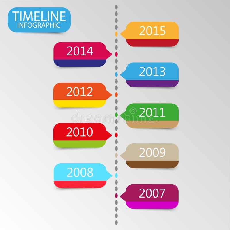 Línea De Tiempo Del Ejemplo Plantilla Del Color Ilustración del ...